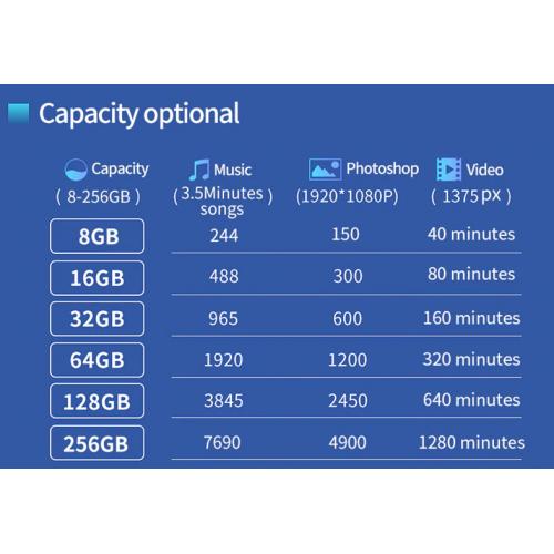 Bekit micro sd card 32GB memory card microsd card SDXC SDHC class 10 Flash drive for raspberry pi 4 smartphone camera